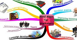 Mind-Maps-for-Marketer-high-level-e1283435542106