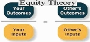 Equity Theory, inputs equal outcomes