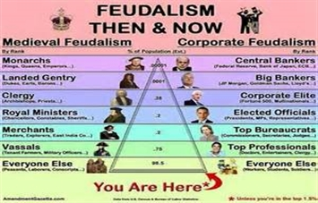 contemporary feudalism Bastard feudalism is a somewhat controversial term invented by 19th century historians to characterize the form feudalism took in the late middle ages, primarily in.
