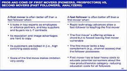 first mover and market follower I was recently discussing this phenomenon with another vc who quickly made a compelling case for what he called the first-mover disadvantage in other of establishing market pricing this may seem great when your company owns the market still rather be a first-mover than a follower.